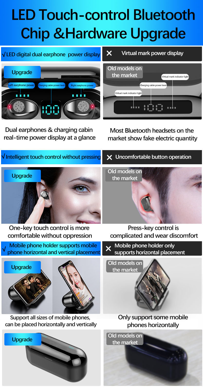 Cuffie Senza Fili Bluetooth 5.0 Auricolare